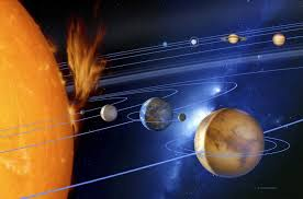 What Is A Transit In Astrology