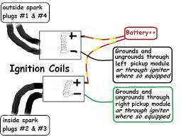 kawasaki kz wiring diagram wiring diagram and schematic diagram kawasaki fc420v ions s pictures fixya