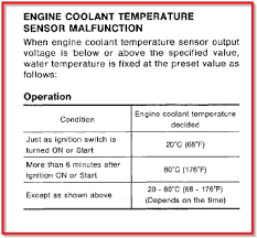 electrical what is the magic on temperature for electric fans engine coolant temperature sensor output