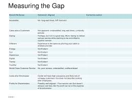 Customer Experience Roadmap And Call Center Alignment