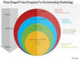 Stacked Venn Diagram Stacked Venn Diagram Powerpoint Presentation Diagrams And Templates
