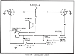 5 way selector wiring on 5 images free download wiring diagrams 2 Position Selector Switch Wiring Diagram aircraft landing gear wiring diagram replacing the ar 15 safety selector kramer 5 way selector switch wiring Selector Switch Wiring Diagram