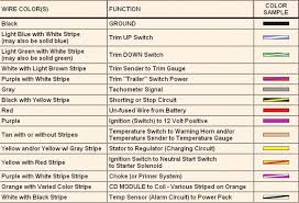 volvo wiring color code travelwork info Omc Wiring Diagram omc wiring color codes zen diagram, volvo wiring color code omc wiring diagrams free