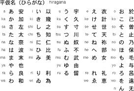 Kanji Alphabet Chart Japanese Hiragana
