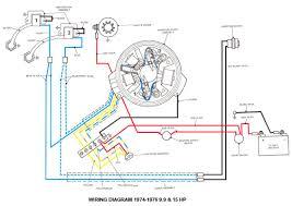 johnson boat wiring diagram wiring diagram schemes boat sea nymph models at 1996 Sea Nymph Wiring Diagram