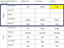 Lic And Hic Differences Related Keywords Suggestions Lic