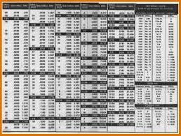 1 2 npt tap drill size 5 6 npt drill chart leterformat