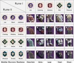 Menagerie Recipes And Rune Combinations Destiny 2 Shacknews