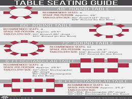 10 ways on how to prepare for 60 round table what size tablecloth