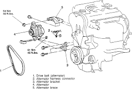 repair guides charging system alternator autozone com 5 3 Alternator Wiring 5 3 Alternator Wiring #86 Alternator Wiring Diagram