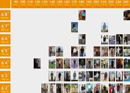 Photographic Height Weight Chart Body Size Photo Gallery