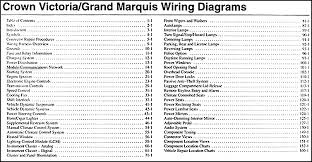 2005 ford crown victoria mercury grand marquis wiring diagram manual 1989 crown vic wiring diagram at 1989 Crown Victoria Wiring Diagram