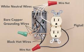 is what it would look like if the receptacles were wired in series