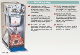 ruud oil furnace wiring diagram wiring diagram dual fuel furnace wiring diagram get image about