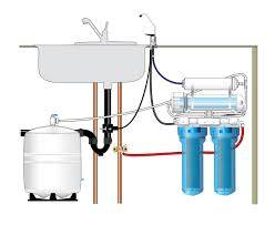 Whole Home Ro System Reverse Osmosis System For Home Drinking Water Rainfresh