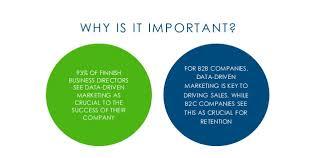 Understanding The Importance Of Digital Marketing Analytics
