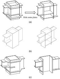 Shear Behavior Of Panel Zones In Steel Beam To Column