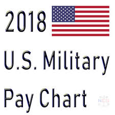 Military Pay Chart 2017 Drill 2018 Military Pay Chart 2 4 All Pay Grades