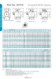 teco 3 phase induction motor wiring diagram teco teco electric motor manual on teco 3 phase induction motor wiring diagram