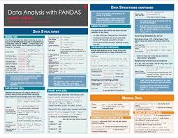 cheet sheets data science free cheat sheets