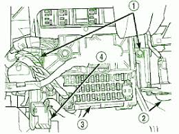 2012 Jeep Grand Cherokee Fuse Box Diagram 97 Grand Cherokee Power Dist Box Diagram
