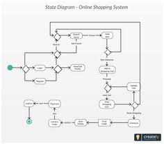 State Chart Diagram Online 8 Best Uml State Chart Diagram Templates Images Diagram