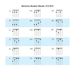 Bm Uke Chord Pdf - Daihatsujogja.co