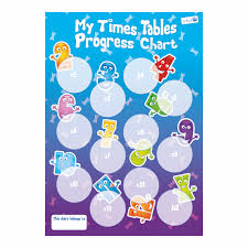 A5 Times Table Collection Charts Learning The Times Tables