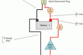 wiring diagram advice for small boat page 1 iboats boating boat wiring tips at Small Boat Wiring Guide