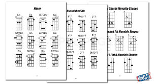 Basic Bass Chords Bass Guitar Scales Chords Arpeggios Pdf Download Book