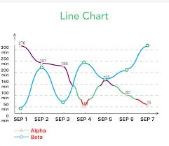 Com Github Mikephil Charting Charts Linechart Example Ios Charts Swift Example Github Bedowntowndaytona Com