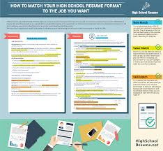 How To Match Your High School Resume Format 2017 To The Job You Want