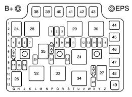 Saturn ion fuse box diagram auto genius saturn pontiac montana sv6 panel full size