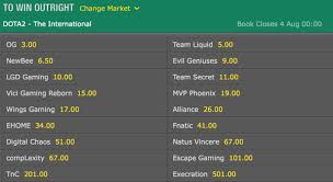outright winner betting odds the international 2016 dota 2