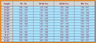 Weight Chart For Boys 12 Uncommon Kids Age And Height Weight Chart