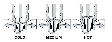 Abiding Champion Spark Plug Heat Chart Ac Delco Spark Plug