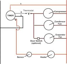 dometic ac wiring diagram dometic image wiring diagram wiring diagram for dometic 3 way fridge wiring diagram on dometic ac wiring diagram