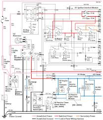 john deere spitfire wiring diagram john wiring diagrams wiring diagram for x585 wiring home wiring diagrams description john deere