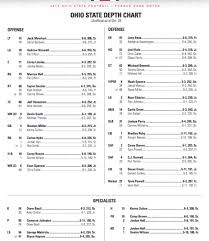 Buckeyes Depth Chart Ohio State Releases Depth Chart For Purdue Game Eleven