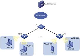 images of vlan network diagram   diagramsnetwork diagram vlan photo album diagrams