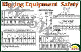 Rigging Chart Rigging Equipment Chart Poster