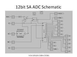 nbsingh csir ceeri semiconductor activities 12bit sa adc schematic n b singh csir ceeri