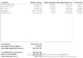 Debt Reduction Spreadsheet New Payment Plan Repayment Letter