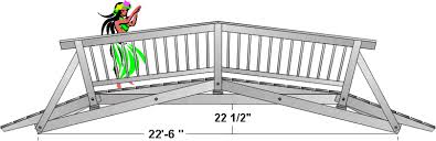 Small Picture 4080 A very versatile and scaleable bridge design for spans up to