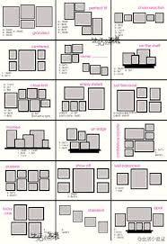 not sure if i have posted this before or not, but picture frame arrangement  ideas. I like