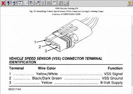 1998 chrysler sebring speedometer does not work p0500 code test tc 35a no vehicle speed sensor signal note for connector terminal identification see connector identification for wiring diagram refer to wiring