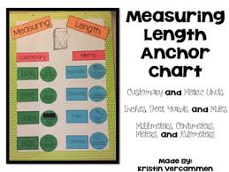Anchor Chart Paper For Teachers Measuring Length Anchor Chart