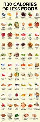 Food Celery Chart Pin On Low Calorie Foods
