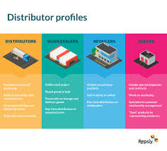 Prepare A Chart For Distribution Network For Different Products Product Distribution Strategy The Ultimate Guide Infographic
