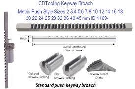 Metric Keyway Depth Chart Metric Keyway Broach Push Style 2 3 4 5 6 7 8 10 12 14 16 18 20 22 24 25 28 32 36 40 45 Mm Id 1169
